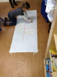 Adding my name to the syllables chart.